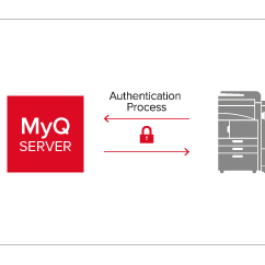 Kyocera MyQ – Integrated print management, control, and monitoring solution